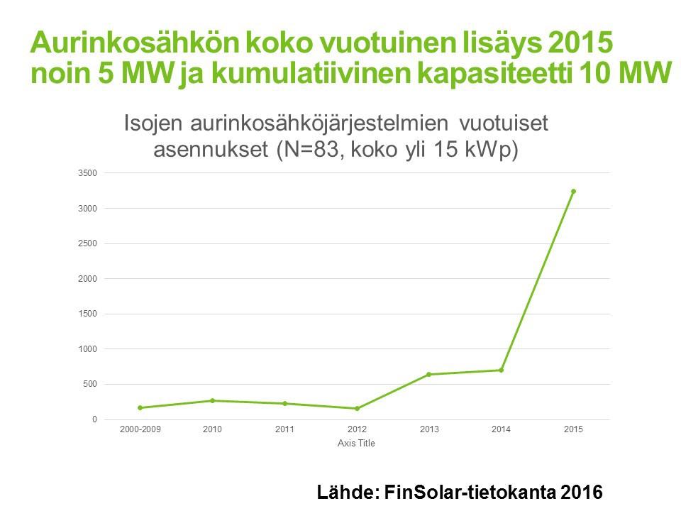 Tuukka Vainio blogi 020916